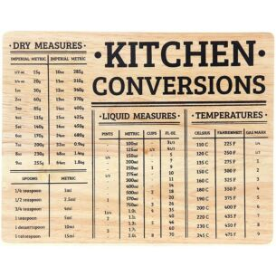 Kitchen Conversions Chopping Board